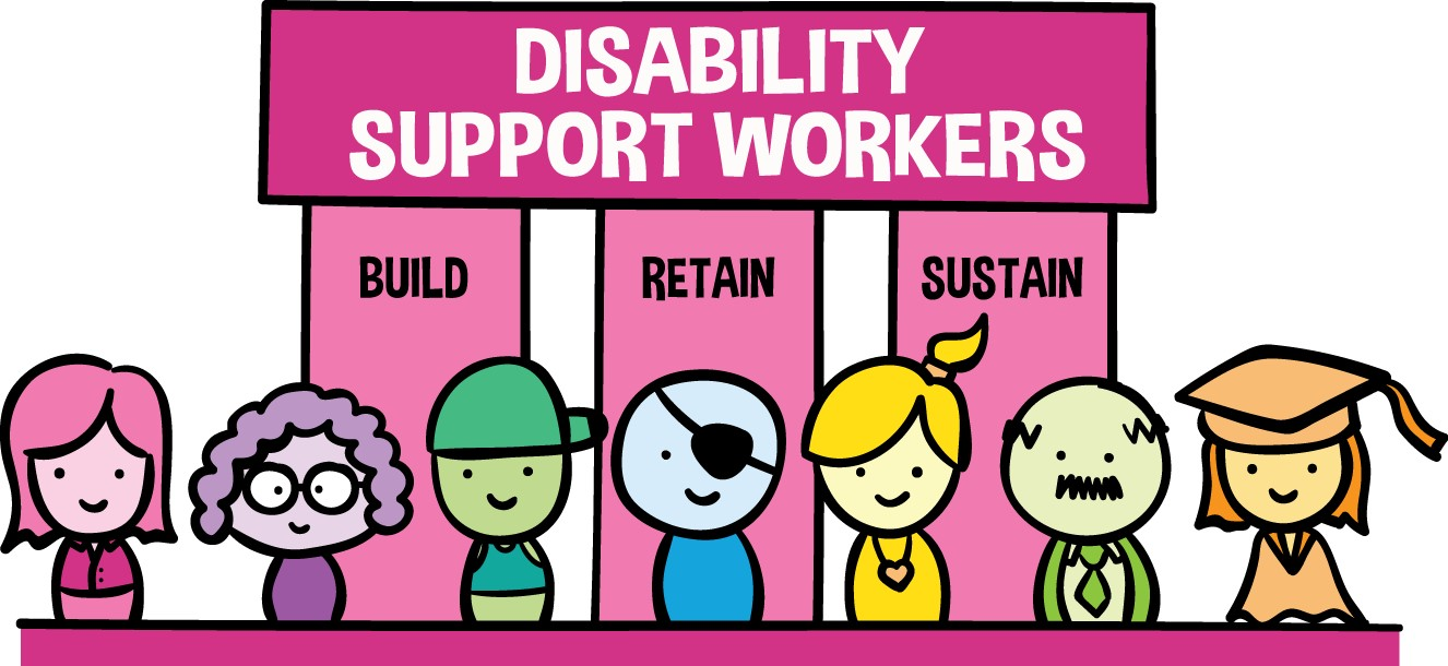 Cartoon image of a group of people with text Disability Support Workers Build Retain Sustain